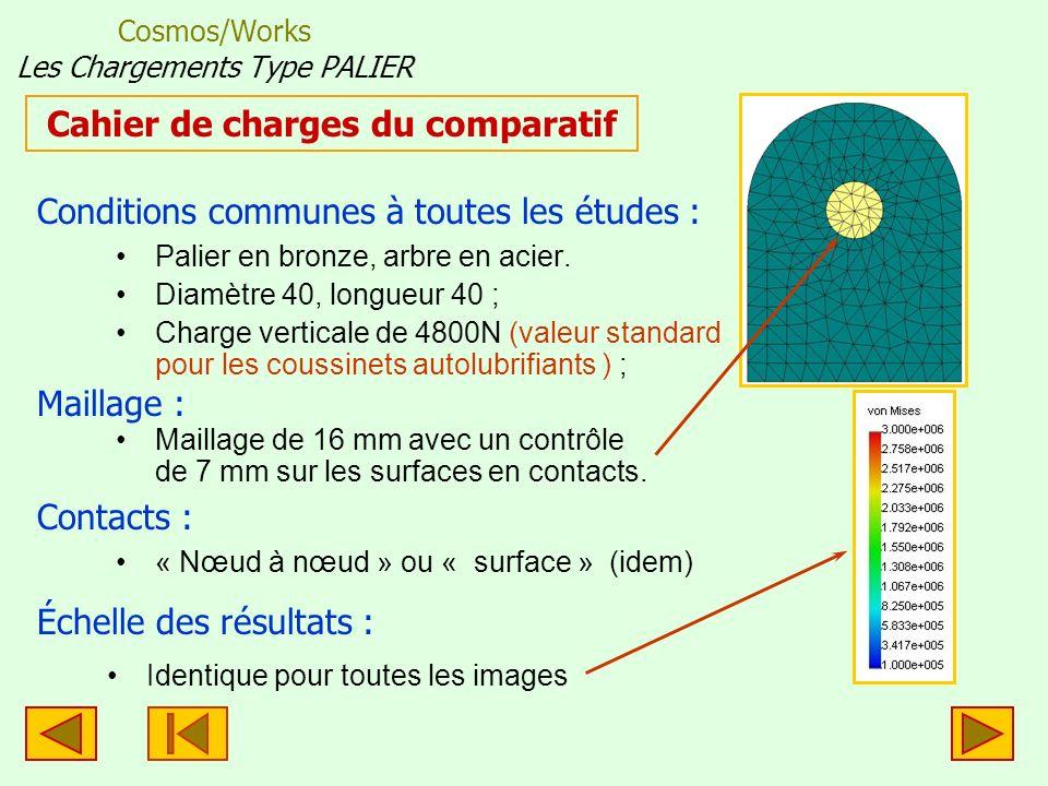 Cosmos/Works Les Chargements Type PALIER Les déformations sont calculées simultanément sur les deux éléments ; 3.Solution « exacte » = assemblage Inconvénients : Avantages : Calculs longs (gestion des contacts nœud à nœud).