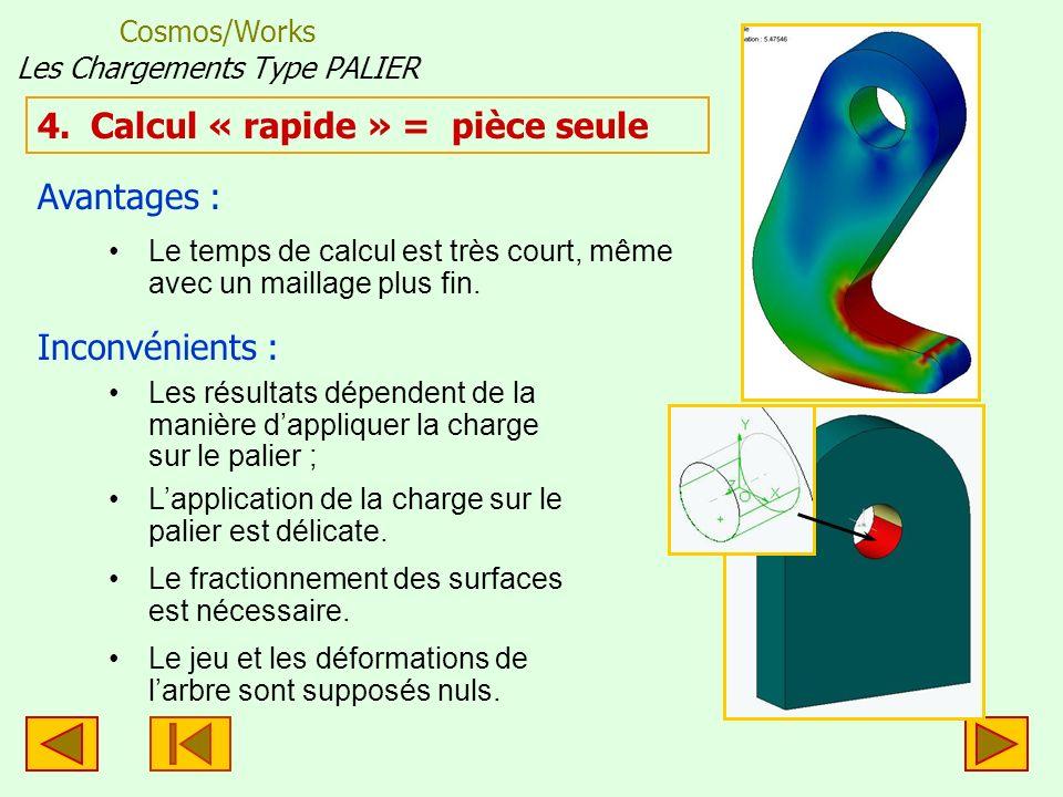 Cosmos/Works Les Chargements Type PALIER Chargement type palier La charge est mal répartie : effet de « coincement » sur les côtés Résultat du calcul sur le palier seul Rappel de la solution « exacte »