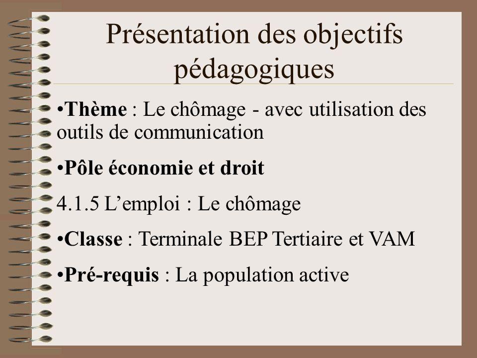 Présentation des objectifs pédagogiques Thème : Le chômage - avec utilisation des outils de communication Pôle économie et droit 4.1.5 Lemploi : Le ch