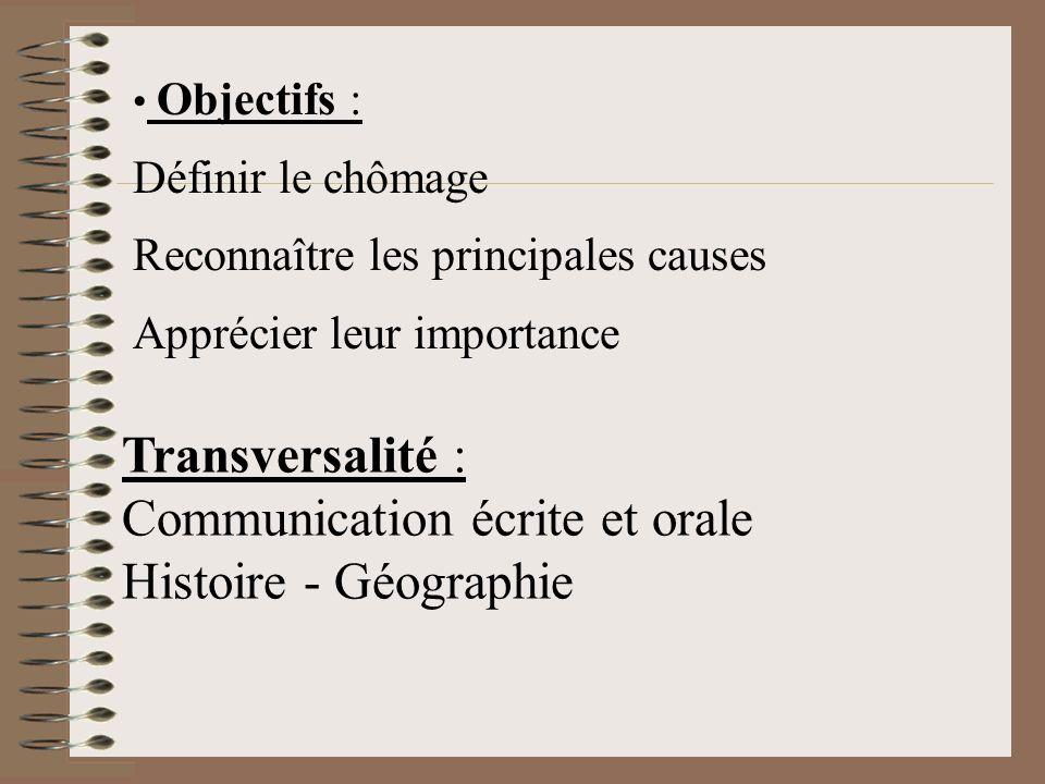 Objectifs : Définir le chômage Reconnaître les principales causes Apprécier leur importance Transversalité : Communication écrite et orale Histoire -