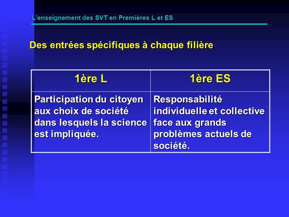 Des entrées spécifiques à chaque filière Lenseignement des SVT en Premières L et ES 1ère L 1ère ES Participation du citoyen aux choix de société dans lesquels la science est impliquée.