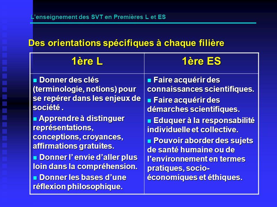 Des orientations spécifiques à chaque filière Lenseignement des SVT en Premières L et ES 1ère L 1ère ES Donner des clés (terminologie, notions) pour se repérer dans les enjeux de société.