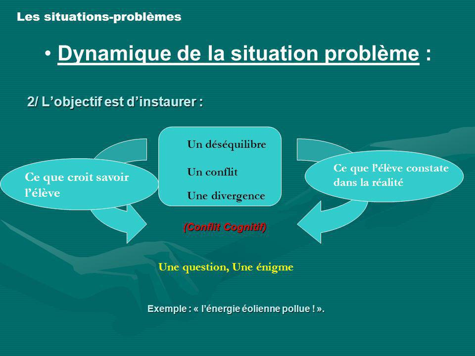 2/ Lobjectif est dinstaurer : Les situations-problèmes Dynamique de la situation problème : Un déséquilibre Un conflit Une divergence Ce que croit sav