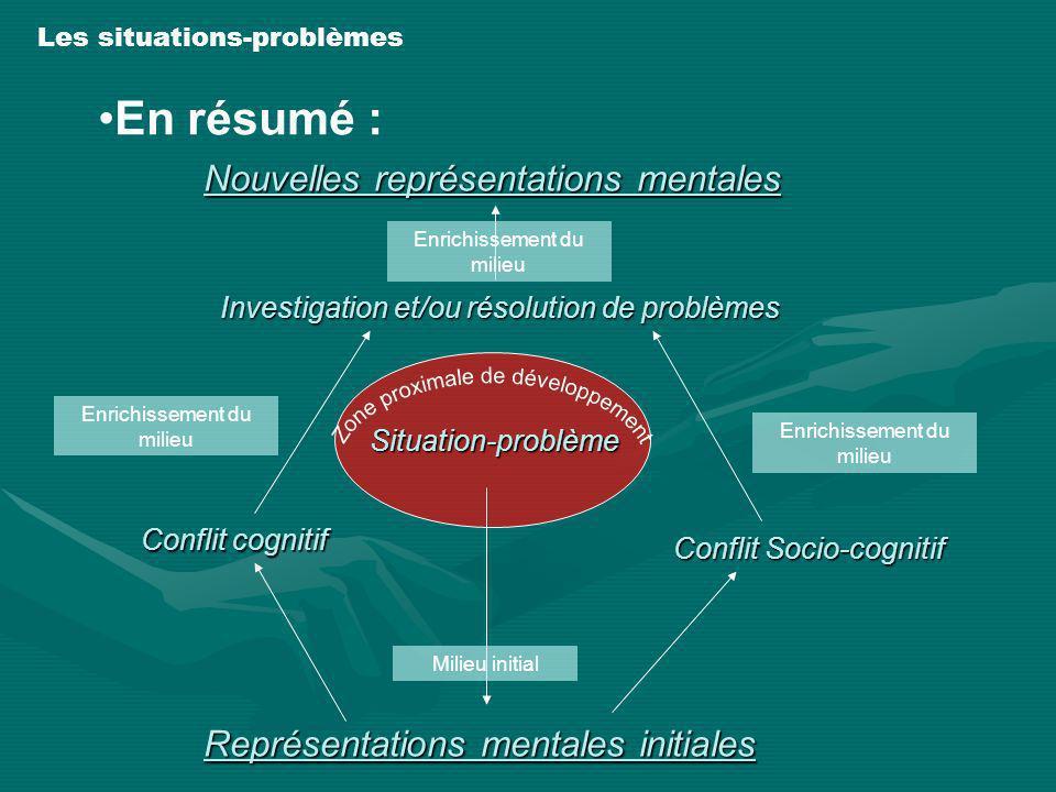Représentations mentales initiales Les situations-problèmes En résumé : Nouvelles représentations mentales Situation-problème Conflit cognitif Conflit