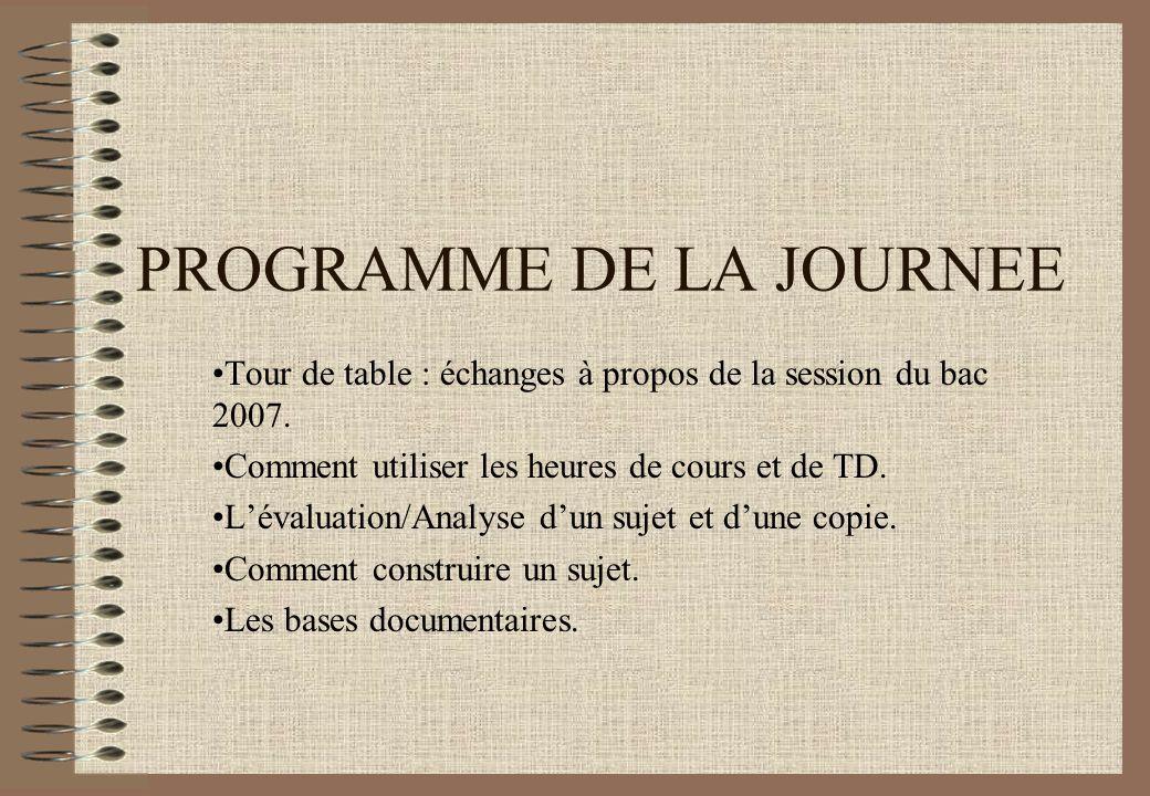 PROGRAMME DE LA JOURNEE Tour de table : échanges à propos de la session du bac 2007. Comment utiliser les heures de cours et de TD. Lévaluation/Analys