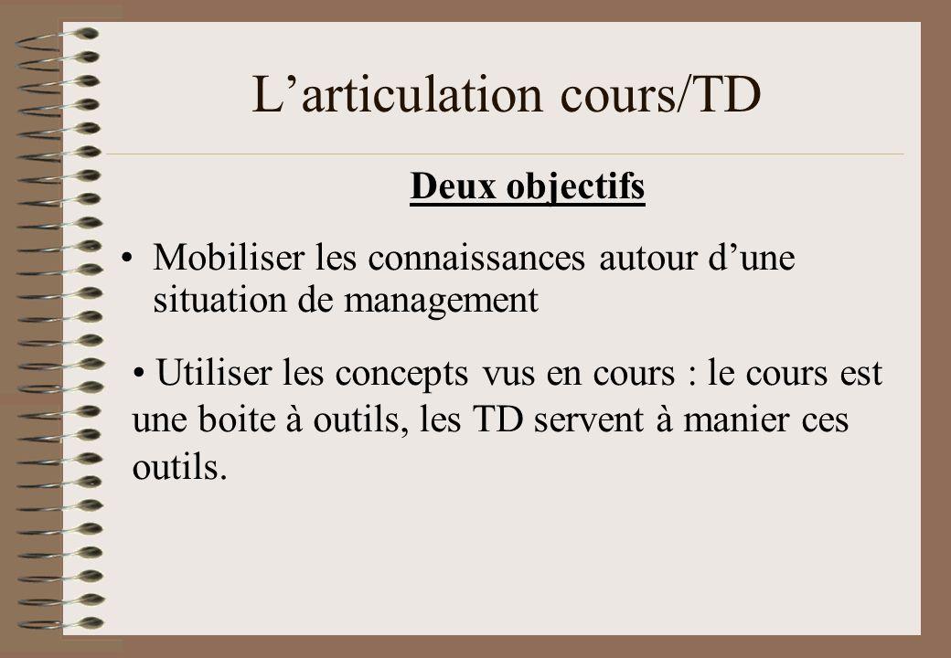 Larticulation cours/TD Mobiliser les connaissances autour dune situation de management Utiliser les concepts vus en cours : le cours est une boite à o