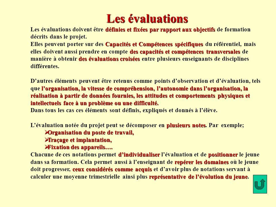 Les évaluations définies et fixées par rapport aux objectifs Les évaluations doivent être définies et fixées par rapport aux objectifs de formation dé