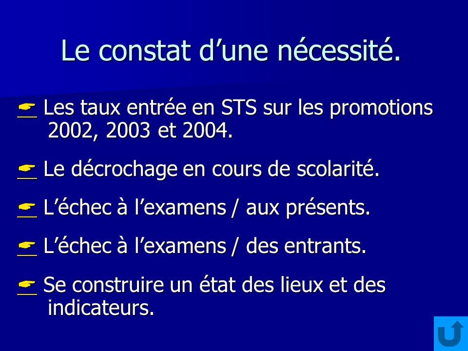 Le constat dune nécessité.Les taux entrée en STS sur les promotions 2002, 2003 et 2004.