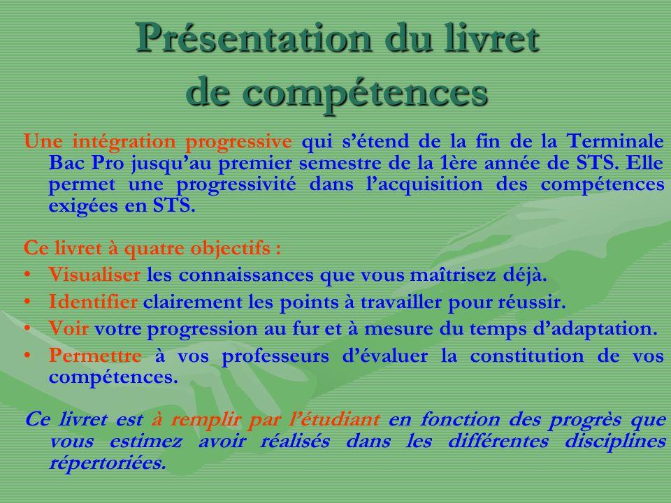 Exemples issus du livret de compétences 1/2.