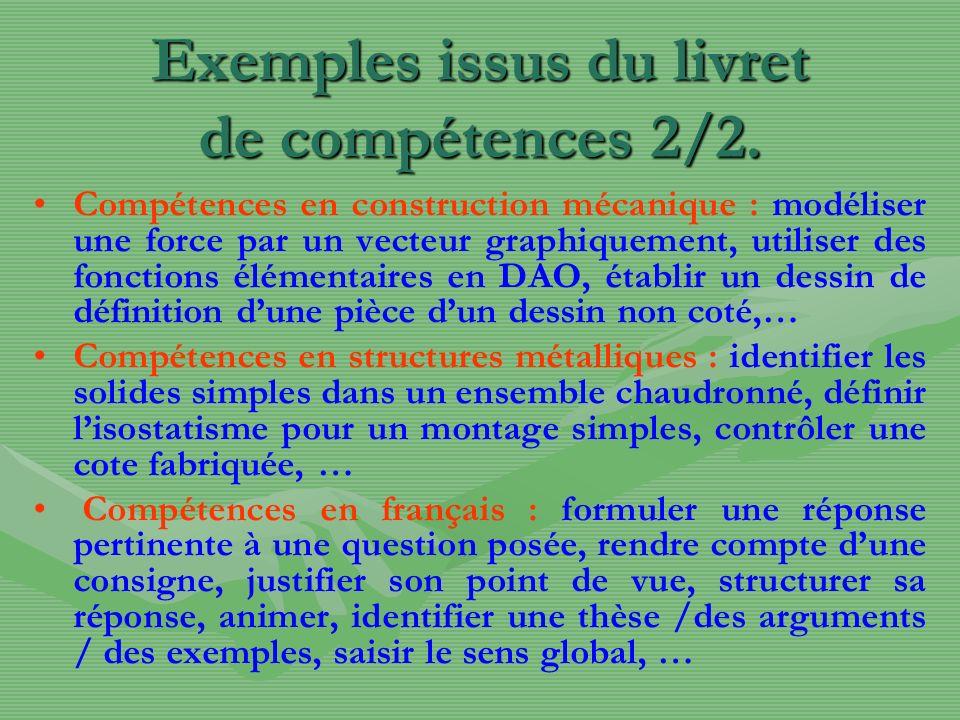 Exemples issus du livret de compétences 2/2. Compétences en construction mécanique : modéliser une force par un vecteur graphiquement, utiliser des fo