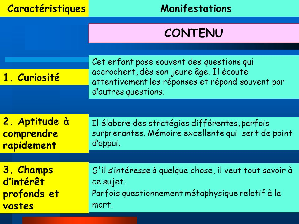 Caractéristiques Manifestations CONTENU 4.