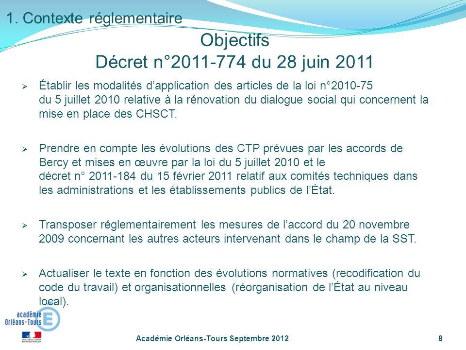 Objectifs Décret n°2011-774 du 28 juin 2011 Établir les modalités dapplication des articles de la loi n°2010-75 du 5 juillet 2010 relative à la rénovation du dialogue social qui concernent la mise en place des CHSCT.