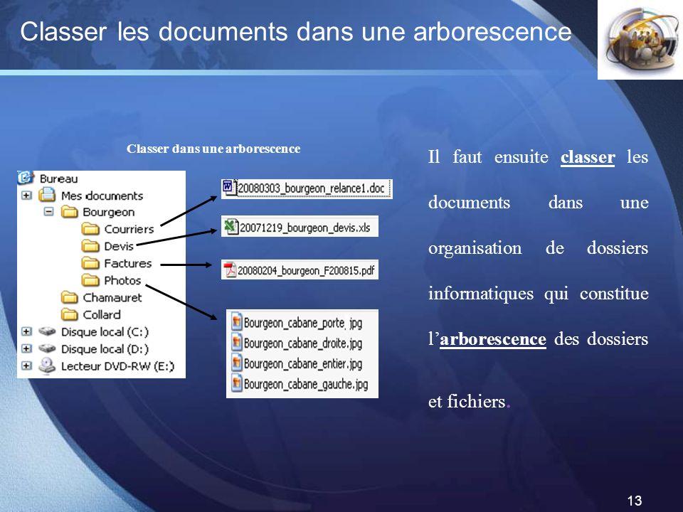 LOGO 13 Classer les documents dans une arborescence Classer dans une arborescence Il faut ensuite classer les documents dans une organisation de dossi