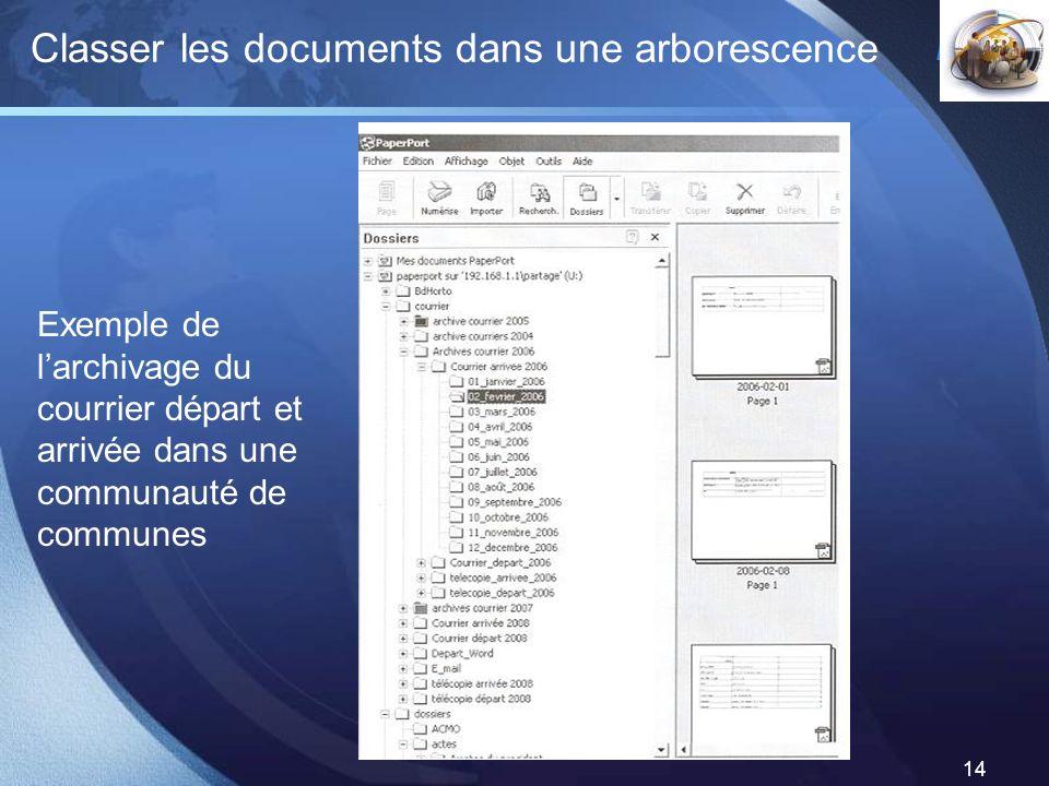 LOGO 14 Exemple de larchivage du courrier départ et arrivée dans une communauté de communes Classer les documents dans une arborescence