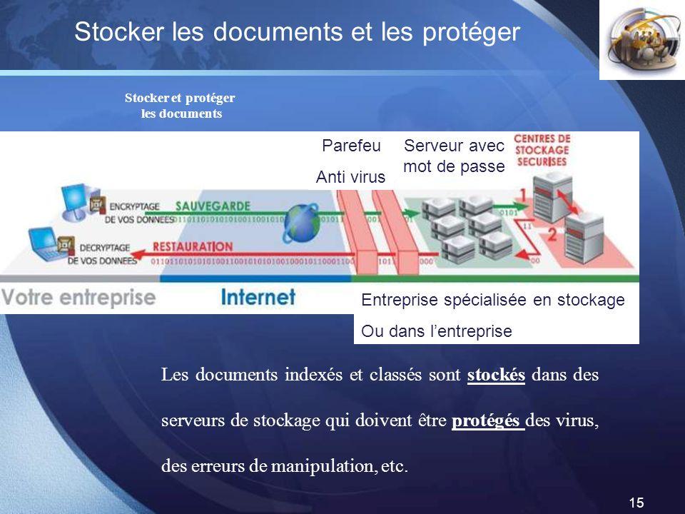 LOGO 15 Stocker les documents et les protéger Les documents indexés et classés sont stockés dans des serveurs de stockage qui doivent être protégés de