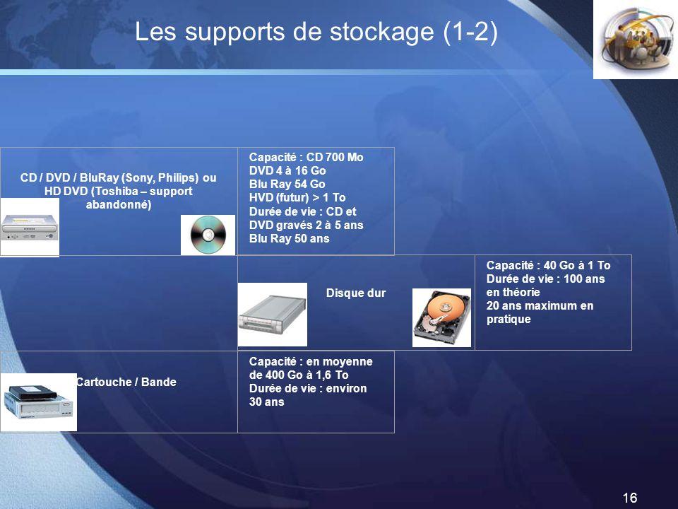 LOGO 16 Les supports de stockage (1-2) CD / DVD / BluRay (Sony, Philips) ou HD DVD (Toshiba – support abandonné) Capacité : CD 700 Mo DVD 4 à 16 Go Bl