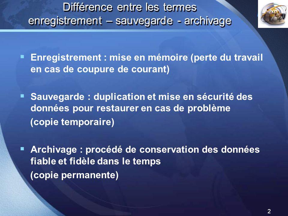 LOGO 2 Différence entre les termes enregistrement – sauvegarde - archivage Enregistrement : mise en mémoire (perte du travail en cas de coupure de cou