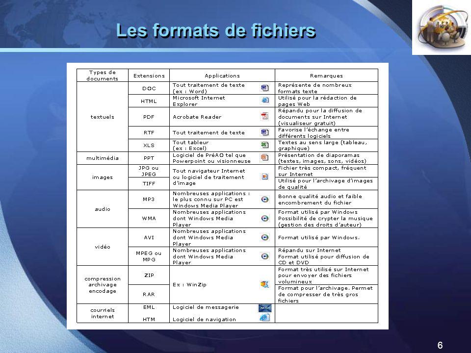 LOGO 7 Entrer des documents non électroniques dans le système Entrer des documents dans le système GED Il sagit de tous les documents que lentreprise utilise et qui ne sont pas des documents électroniques.