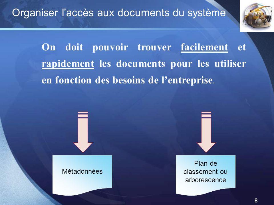 LOGO 8 Organiser laccès aux documents du système On doit pouvoir trouver facilement et rapidement les documents pour les utiliser en fonction des beso
