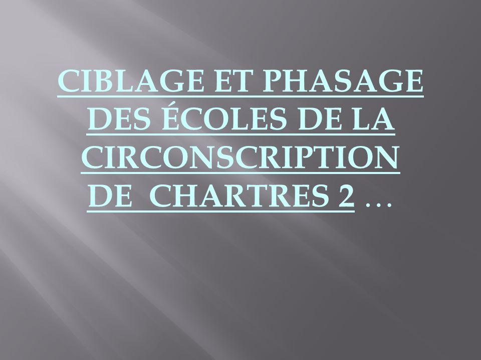 CIBLAGE ET PHASAGE DES ÉCOLES DE LA CIRCONSCRIPTION DE CHARTRES 2 …