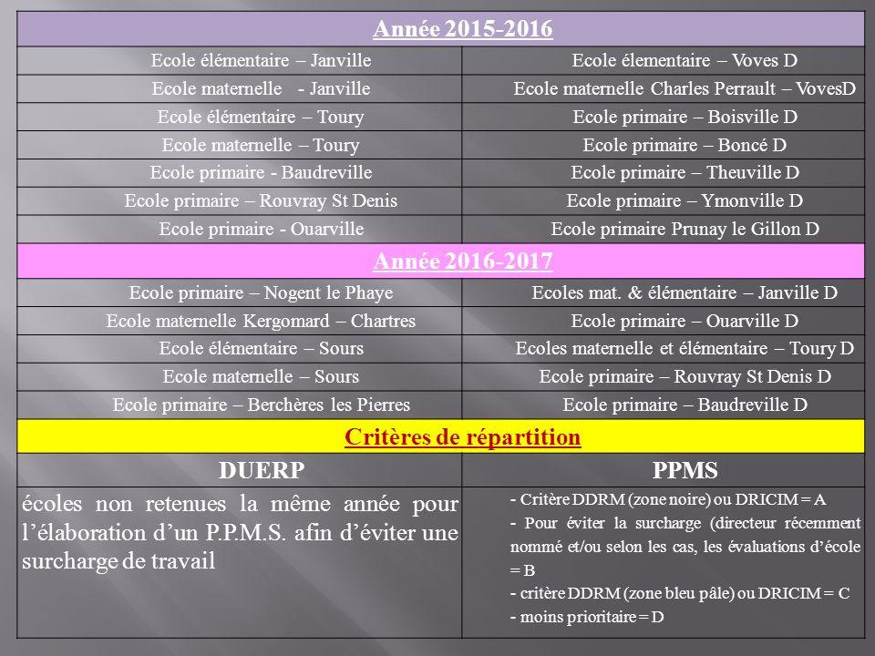 Année 2015-2016 Ecole élémentaire – JanvilleEcole élementaire – Voves D Ecole maternelle - JanvilleEcole maternelle Charles Perrault – VovesD Ecole él