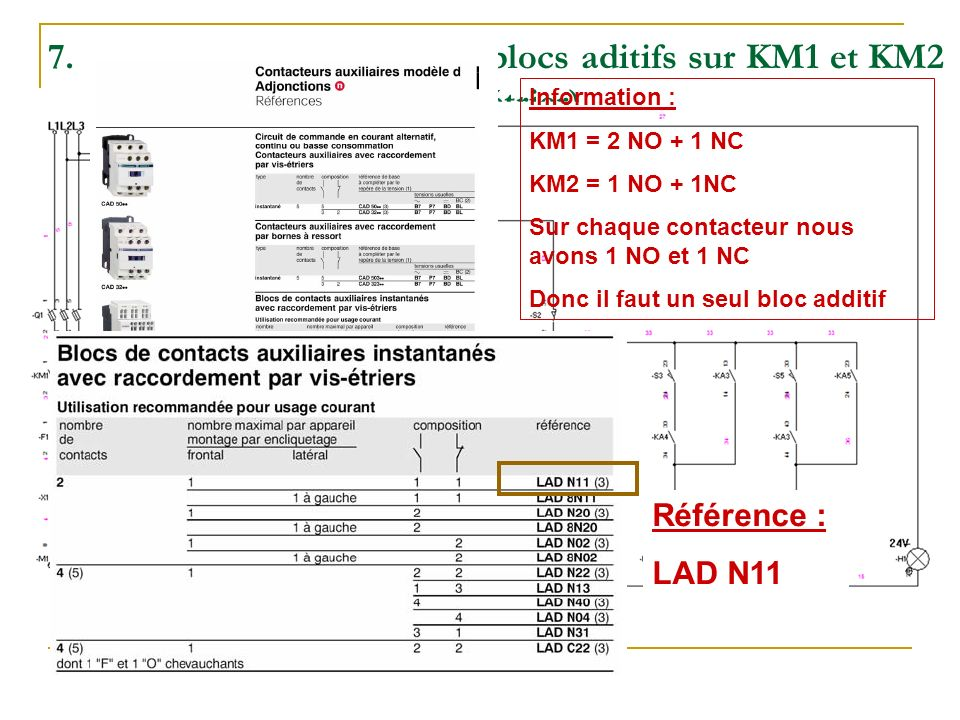 7.Effectuez le choix des blocs aditifs sur KM1 et KM2 (raccordement par vis-étrier). Information : KM1 = 2 NO + 1 NC KM2 = 1 NO + 1NC Sur chaque conta