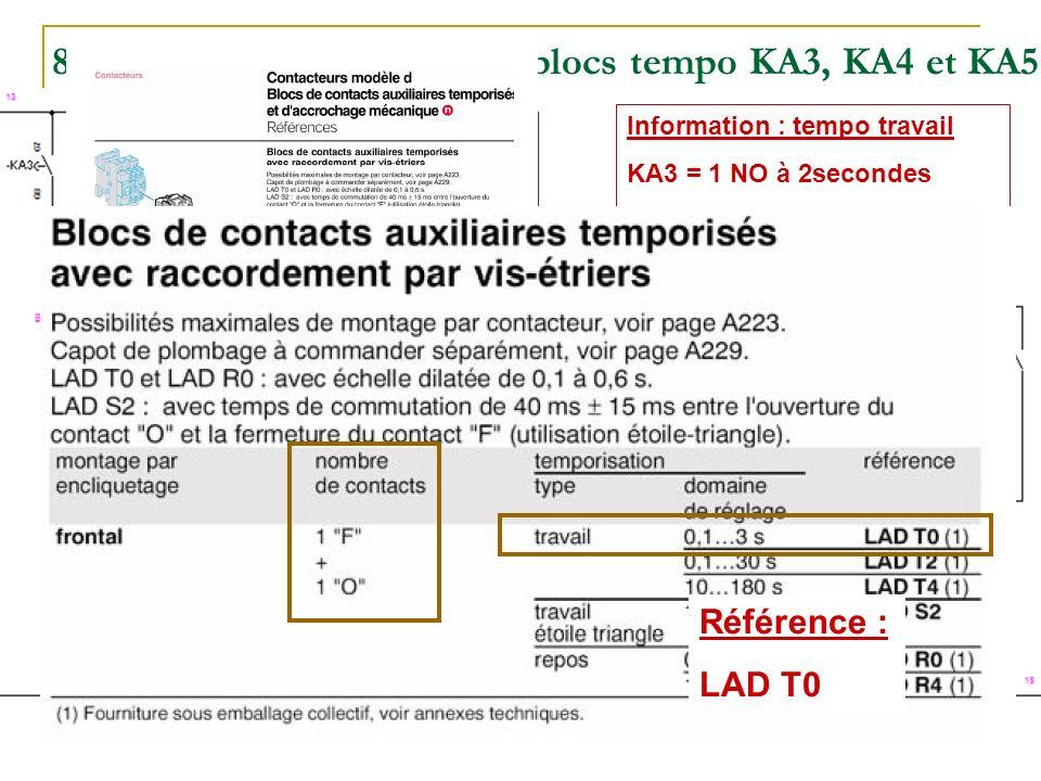8.Effectuez le choix des blocs tempo KA3, KA4 et KA5 (raccordement par vis-étrier). Information : tempo travail KA3 = 1 NO à 2secondes KA4 = 1 NO à 2s