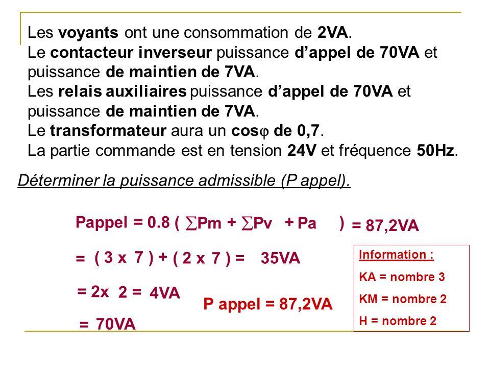 Les voyants ont une consommation de 2VA. Le contacteur inverseur puissance dappel de 70VA et puissance de maintien de 7VA. Les relais auxiliaires puis