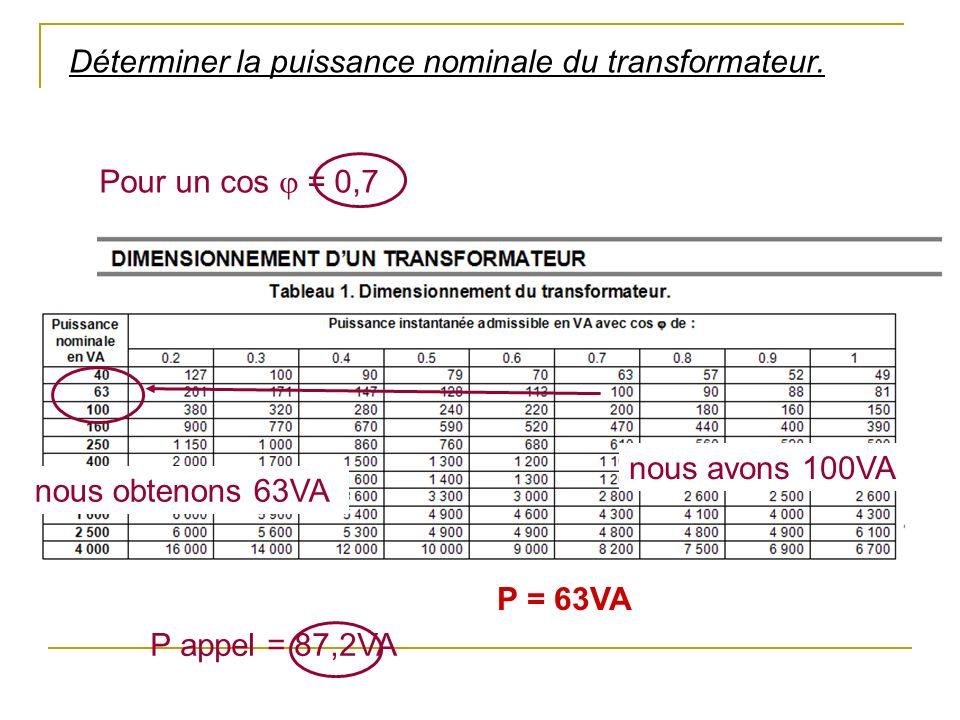 Déterminer la puissance nominale du transformateur. Pour un cos = 0,7 P appel = 87,2VA nous avons 100VA nous obtenons 63VA P = 63VA