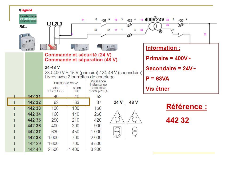 Information : Primaire = 400V~ Secondaire = 24V~ P = 63VA Vis étrier Référence : 442 32