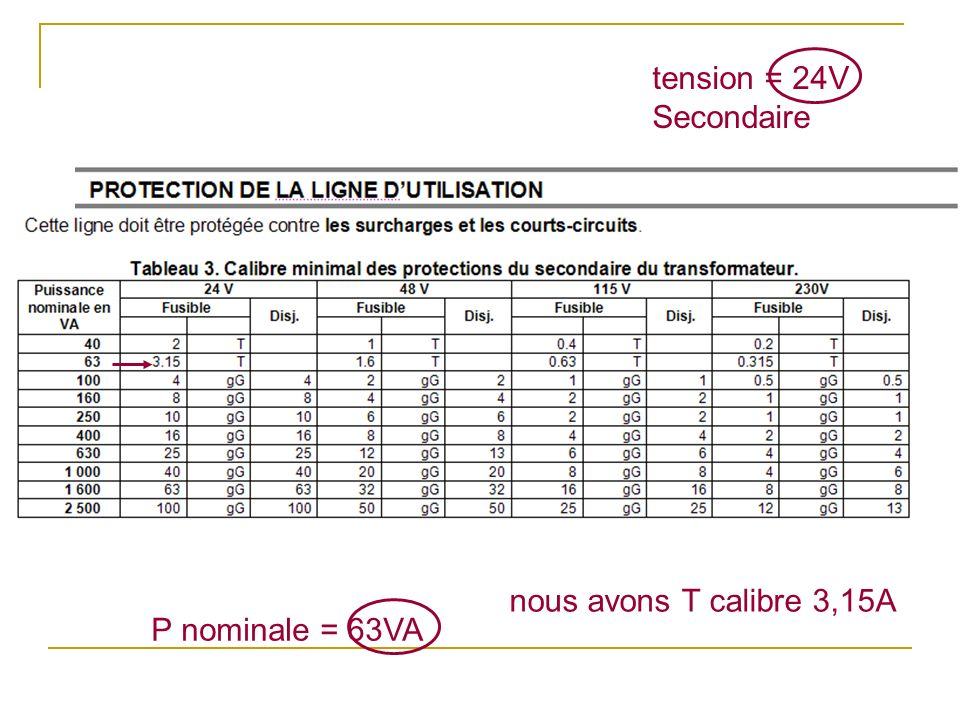 P nominale = 63VA nous avons T calibre 3,15A tension = 24V Secondaire