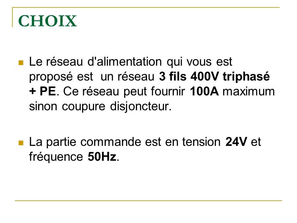 CHOIX Le réseau d'alimentation qui vous est proposé est un réseau 3 fils 400V triphasé + PE. Ce réseau peut fournir 100A maximum sinon coupure disjonc