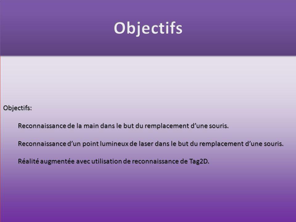 Objectifs: Reconnaissance de la main dans le but du remplacement dune souris. Reconnaissance dun point lumineux de laser dans le but du remplacement d