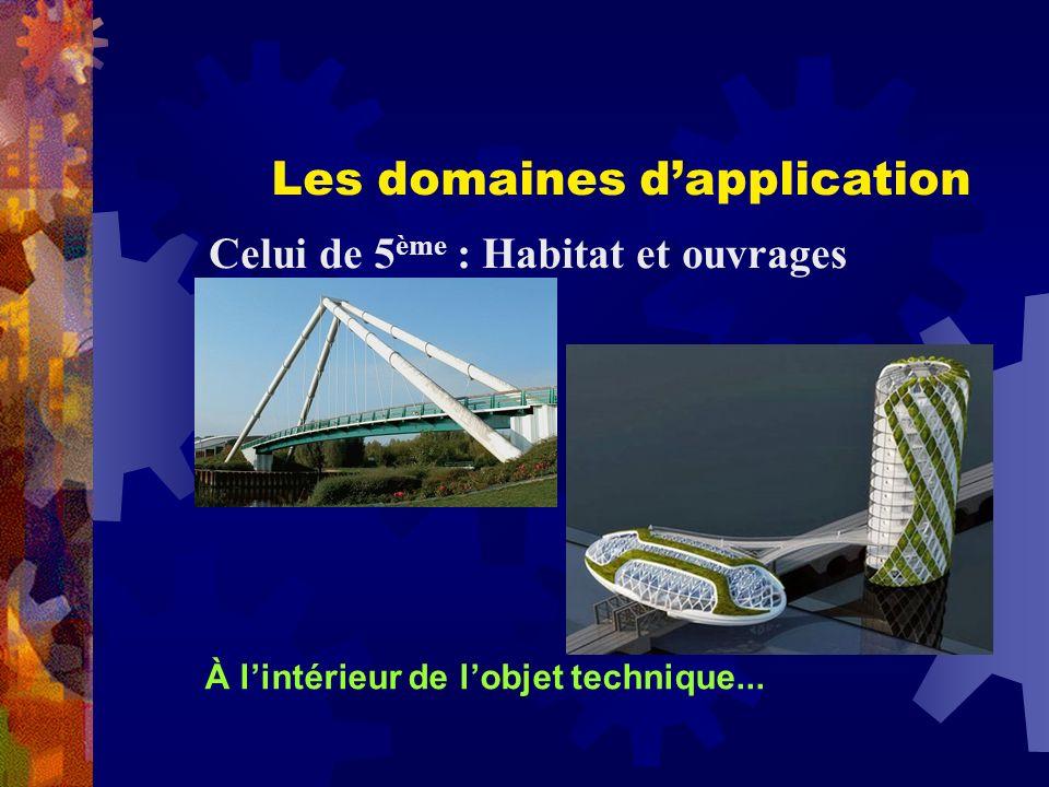 Les domaines dapplication Celui de 5 ème : Habitat et ouvrages À lintérieur de lobjet technique...
