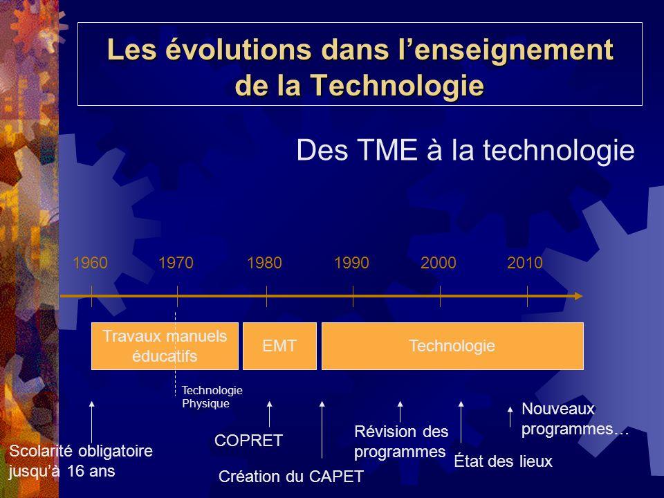 Les évolutions dans lenseignement de la Technologie Des TME à la technologie Création du CAPET 196019701980199020002010 Travaux manuels éducatifs EMTT