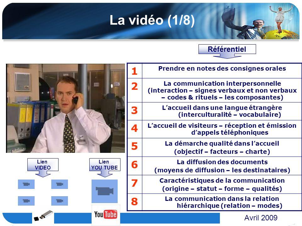 www.themegallery.com La vidéo (1/8) Avril 2009 1 Prendre en notes des consignes orales 2 La communication interpersonnelle (interaction – signes verba