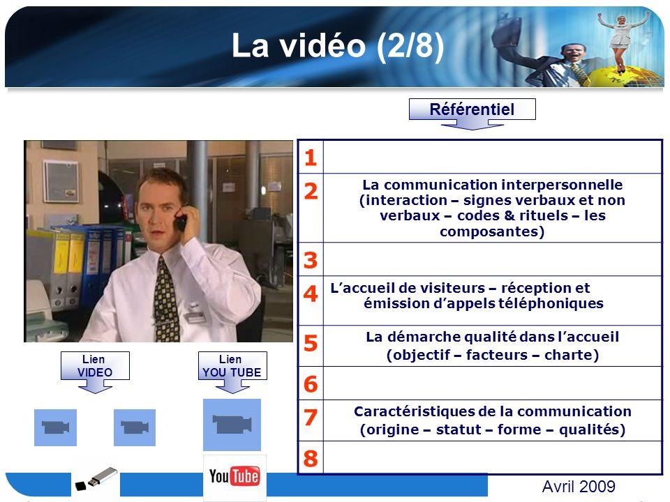 www.themegallery.com La vidéo (2/8) Avril 2009 Référentiel Lien YOU TUBE Lien VIDEO 1 2 La communication interpersonnelle (interaction – signes verbau
