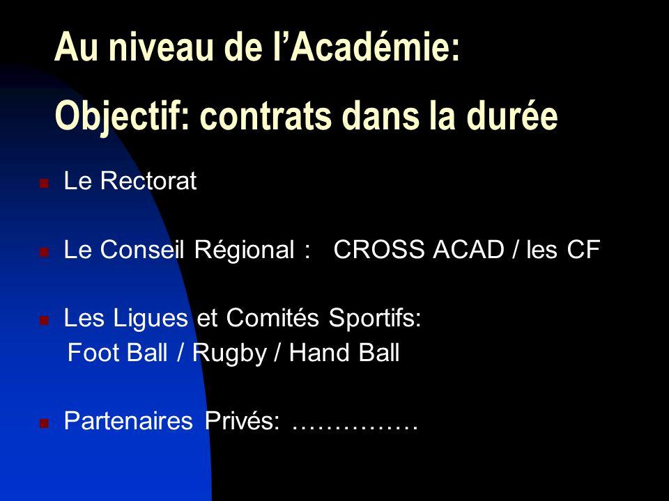 Au niveau de lAcadémie: Objectif: contrats dans la durée Le Rectorat Le Conseil Régional : CROSS ACAD / les CF Les Ligues et Comités Sportifs: Foot Ball / Rugby / Hand Ball Partenaires Privés: ……………