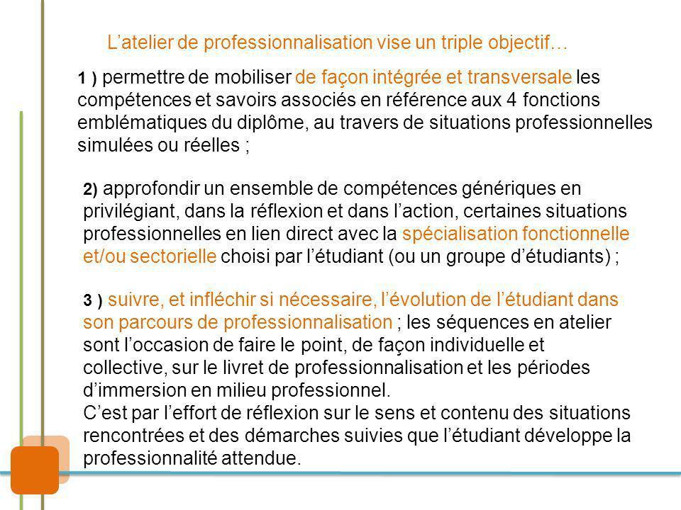 1 ) permettre de mobiliser de façon intégrée et transversale les compétences et savoirs associés en référence aux 4 fonctions emblématiques du diplôme, au travers de situations professionnelles simulées ou réelles ; 2) approfondir un ensemble de compétences génériques en privilégiant, dans la réflexion et dans laction, certaines situations professionnelles en lien direct avec la spécialisation fonctionnelle et/ou sectorielle choisi par létudiant (ou un groupe détudiants) ; 3 ) suivre, et infléchir si nécessaire, lévolution de létudiant dans son parcours de professionnalisation ; les séquences en atelier sont loccasion de faire le point, de façon individuelle et collective, sur le livret de professionnalisation et les périodes dimmersion en milieu professionnel.