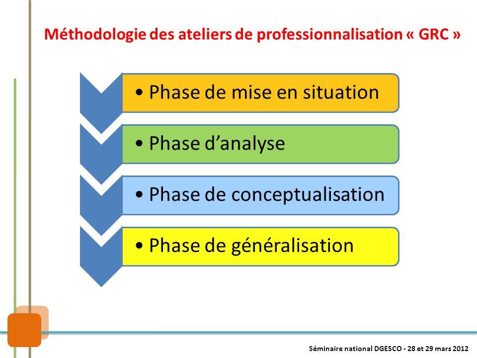 Méthodologie des ateliers de professionnalisation « GRC » Séminaire national DGESCO - 28 et 29 mars 2012 Phase de mise en situationPhase danalysePhase