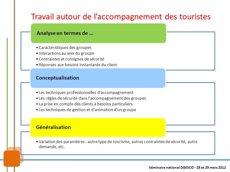 Travail autour de laccompagnement des touristes Séminaire national DGESCO - 28 et 29 mars 2012 Rôle et statut des acteurs Caractéristiques des groupes