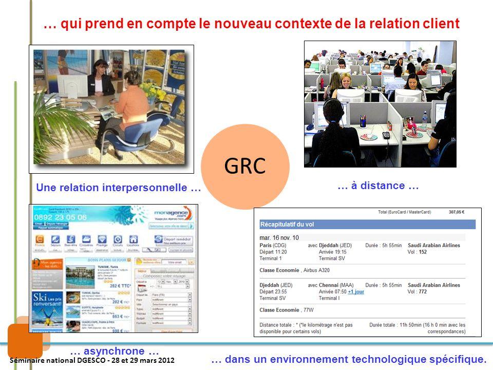 … qui prend en compte le nouveau contexte de la relation client GRC Une relation interpersonnelle … … asynchrone … … dans un environnement technologiq