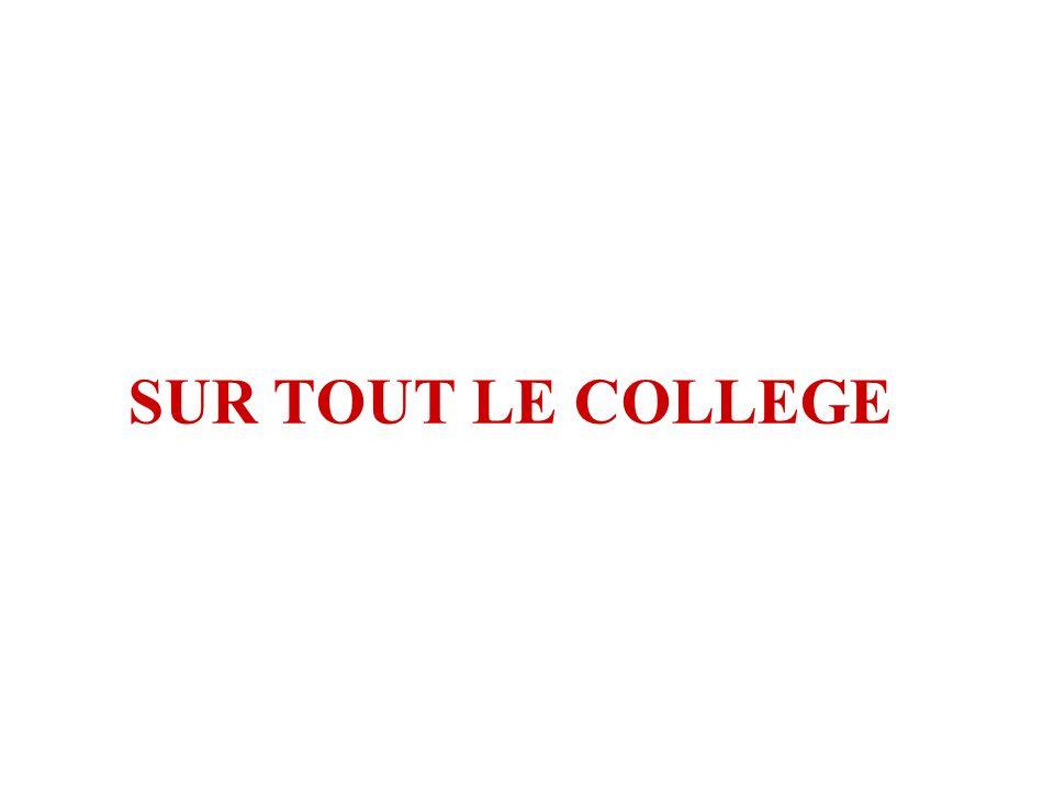 PROGRAMME DÉDUCATION CIVIQUE 6 ème Programme 2009Programme 1996-2008 I.Le collégien 30% I.
