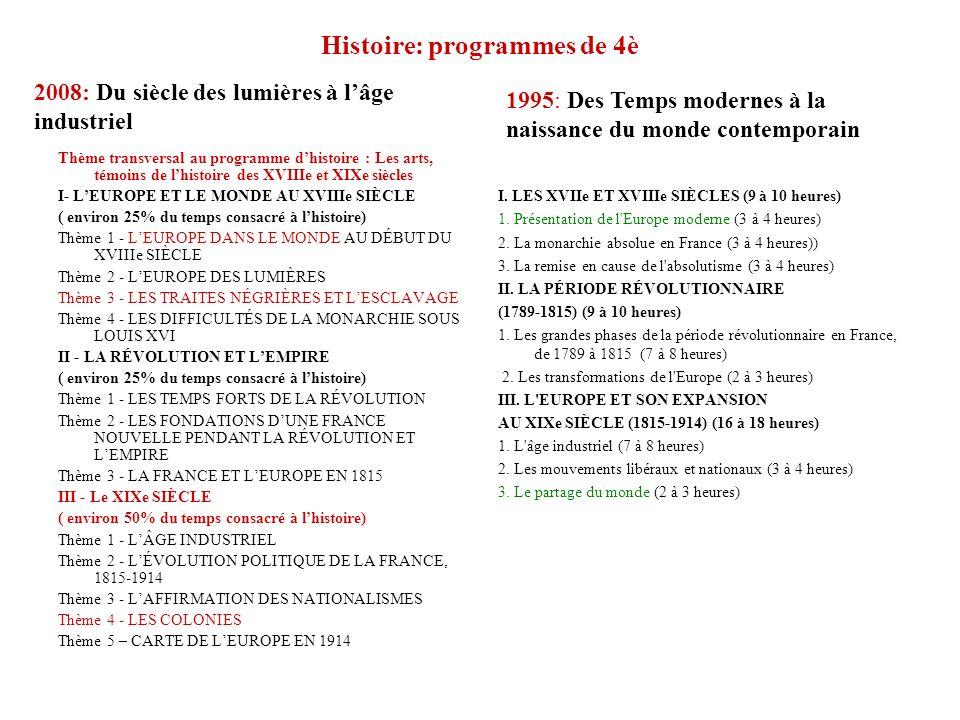 Histoire: programmes de 3è Thème transversal au programme dhistoire : Les arts, témoins de lhistoire du monde contemporain.