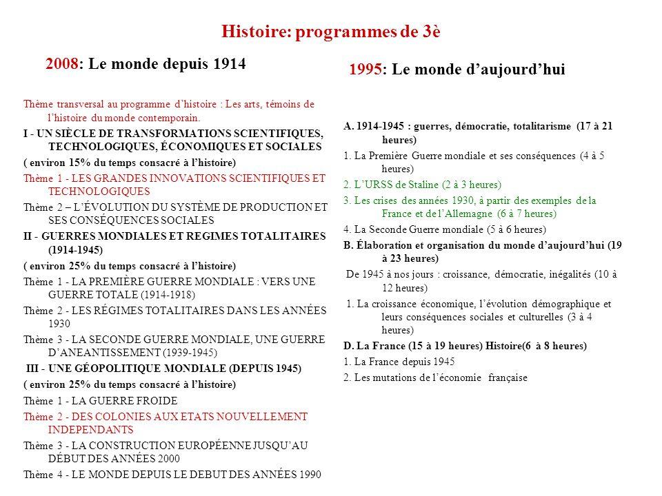 Histoire: programmes de 3è Thème transversal au programme dhistoire : Les arts, témoins de lhistoire du monde contemporain. I - UN SIÈCLE DE TRANSFORM