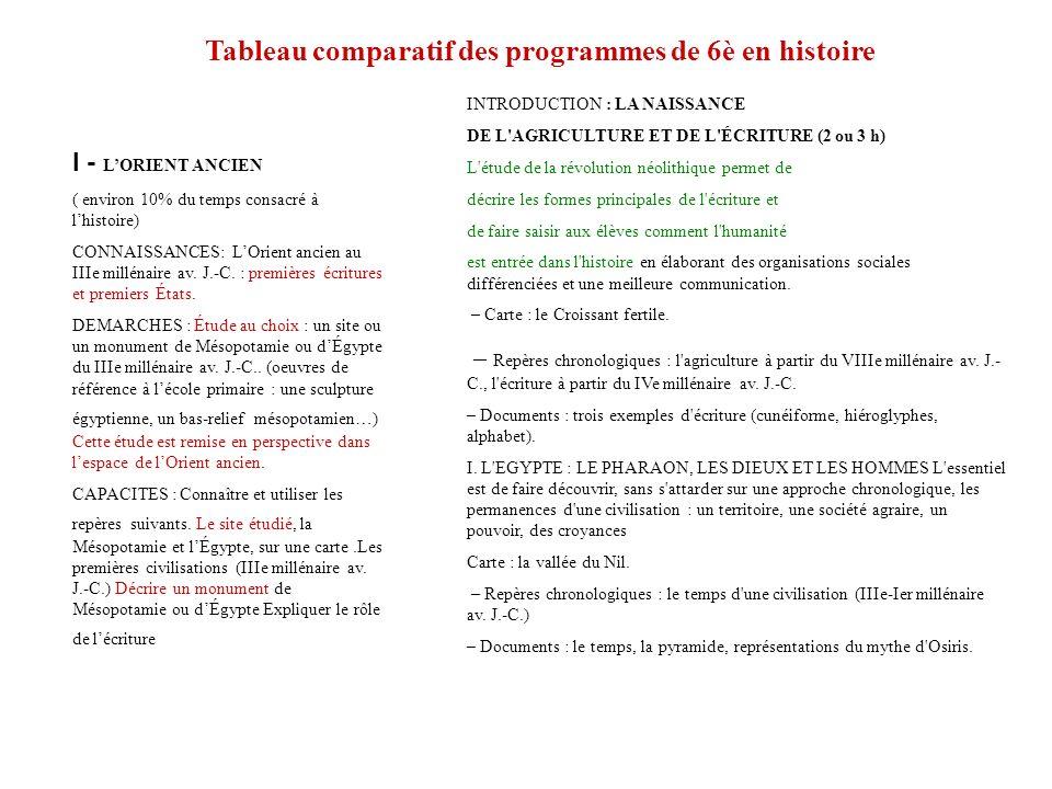 Tableau comparatif des programmes de 6è en histoire I - LORIENT ANCIEN ( environ 10% du temps consacré à lhistoire) CONNAISSANCES: LOrient ancien au I