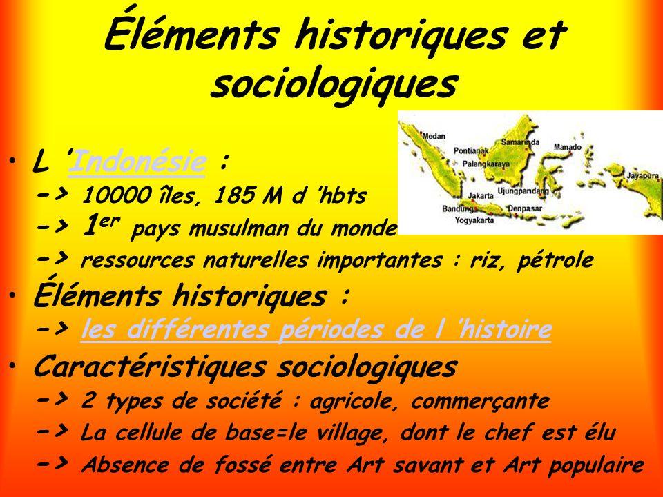Éléments historiques et sociologiques L Indonésie : -> 10000 îles, 185 M d hbts -> 1 er pays musulman du monde -> ressources naturelles importantes :