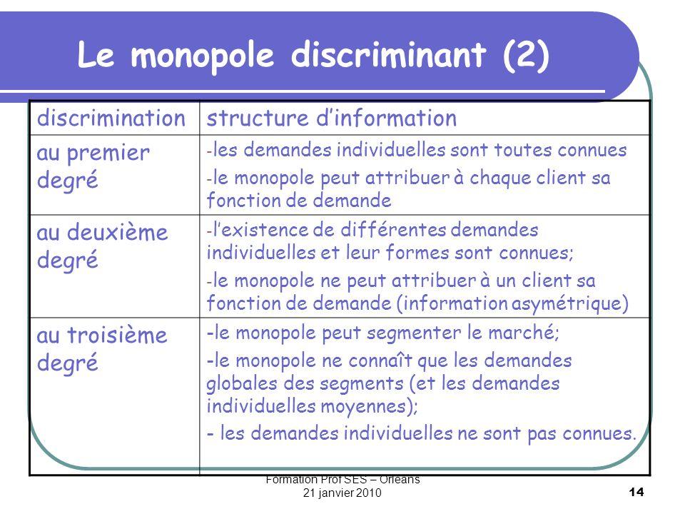 14 Le monopole discriminant (2) discriminationstructure dinformation au premier degré - les demandes individuelles sont toutes connues - le monopole p