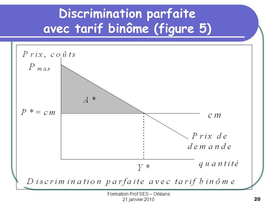 20 Discrimination parfaite avec tarif binôme (figure 5) Formation Prof SES – Orléans 21 janvier 2010