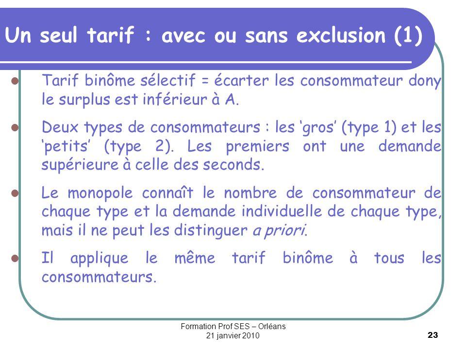 23 Un seul tarif : avec ou sans exclusion (1) Tarif binôme sélectif = écarter les consommateur dony le surplus est inférieur à A. Deux types de consom